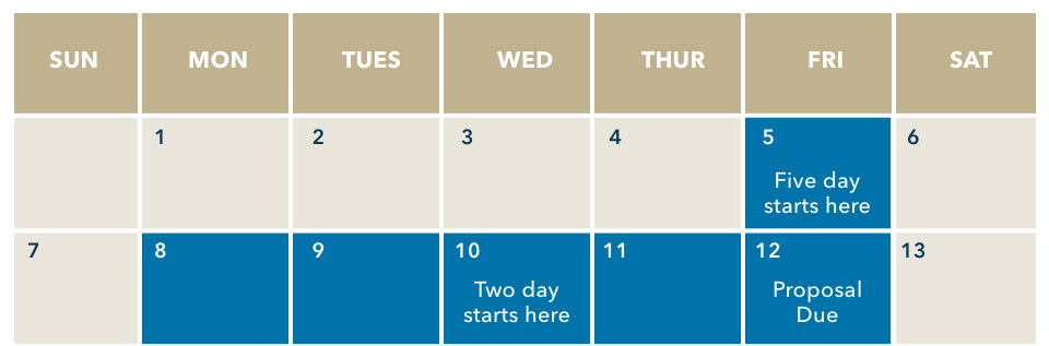 Example five-day submission calendar